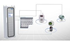 Draeger Fixed Gas Detection Solutions