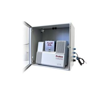 Measurement solution for liquid TiCl4 vanadium oxychloride monitor - Monitoring and Testing