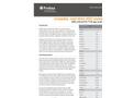 Speciated VOC measurement with FTIR