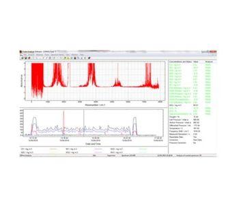 Protea Analyser Software (PAS)