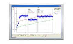 Delphin ProfiSignal - Version Go - Data Acquisition and Analysis Software