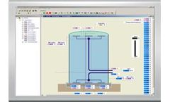 Delphin ProfiSignal - Version Basic - Operation and Observation Software