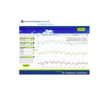 ET - Weblogger - Air Pollution Solutions Software