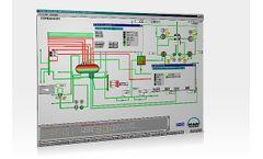 GA TurWin - Local Process Visualization Software