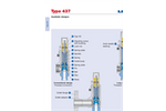 Model Type 437 - Threaded and Flanged Safety Valves Brochure