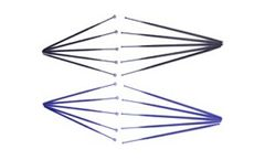 Disposable Inoculating Needle/Loops