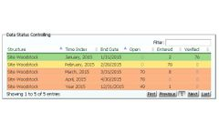 Seram - Data Status Controlling Software