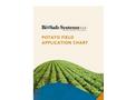 Potato Field Brochure