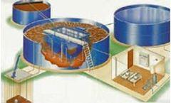 CETCO oilfield services uses verderflex for Innovative FlexTreatTM system