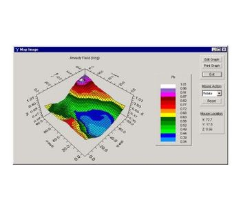 GS+ - Comprehensive Geostatistics Program Software