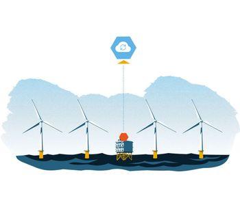 Miros Cloud - Cloud-Integrated Sensors