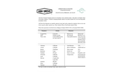 Ash Grove - Cement Datasheet