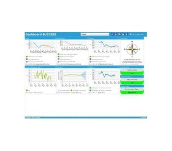 Dashboard - Information Software