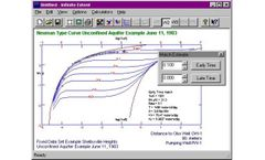 Infinite Extent - Aquifer Pumping Test Analysis Software