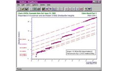 StepMaster - Aquifer Step-Drawdown Pumping Test Analysis Software