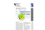 ACQUA Advanced Communications Quality Analysis System Datasheet