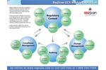 RegScan Module Interaction Brochure
