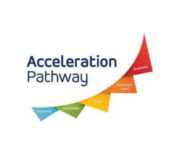 HTC Client Acceleration Program