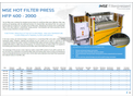 Product features MSE hot filter press