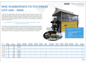 Product features MSE rubberized filter press