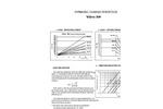 Vibro-SM – Dynamic Characteristics - Brochure