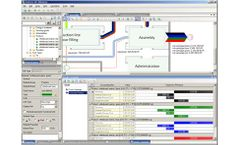 Umberto Efficiency+ - Modelling Material & Energy Flows and Costs in Production Systems
