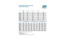 Krauss-Maffei  - Model HZ - Peeler Centrifuge Dimensions and Weight - Datasheet