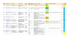 ComplyPro - Rail Assurance Software