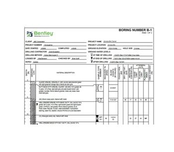 gINT Logs - Subsurface Data Management and Reporting Software