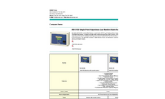 Single Point Hazardous Gas Monitor/Alarm for Ambient Air AM-5150 Brochure