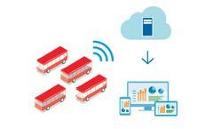 Proventia - Model PROCARE - Drive In-Service Monitoring System