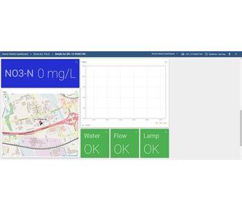 Real Tech - Model Liquid Ai Service - Remote Monitoring