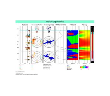 GoFraK - Fracture Log Analysis Tools