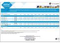 ACETex PET Specification Sheet