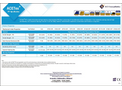 ACETex PP Specification Sheet
