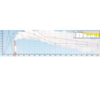 BREEZE SCREEN3 - Air Dispersion Screening Tool