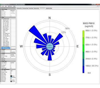 Meteorological Data Analysis and Visualization Tool-2