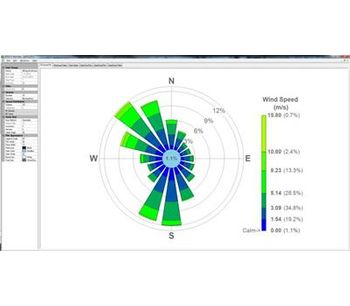 Meteorological Data Analysis and Visualization Tool-3