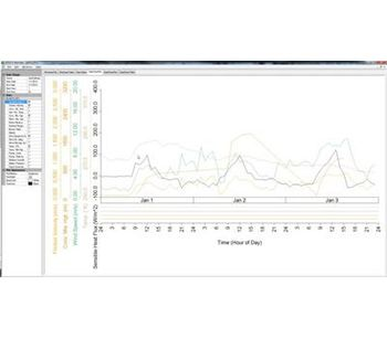 Meteorological Data Analysis and Visualization Tool-4