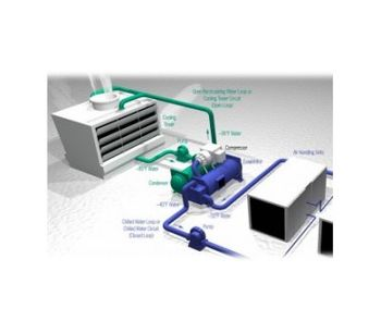 Cooling Tower Treatment Services