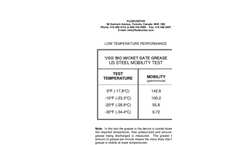 VSG - The 'Green' Grease Typical Test Data – NLGI Grade 1