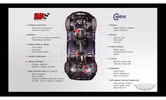APC Automotive Technologies Overview - Video