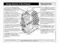 Phoenix - Composting Toilet