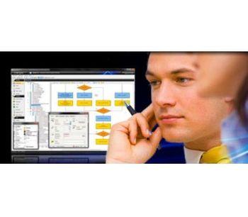 APQP.Net - Process Management Software