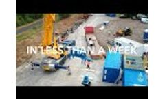 Set up of a Plastic to Electricity Pyrolysis Plant Video