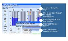CEMView - High Performance Data Acquisition and Reporting Software