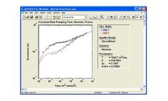 AQTESOLV - Pumping Test Analysis Software