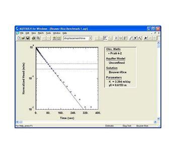 AQTESOLV - Slug Test Analysis Software