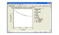 AQTESOLV - Constant-Head Test Analysis Software