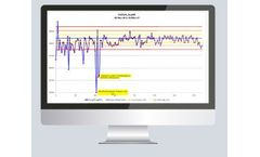 LIMS - Robust and Flexible Data Analysis & Charting Tool